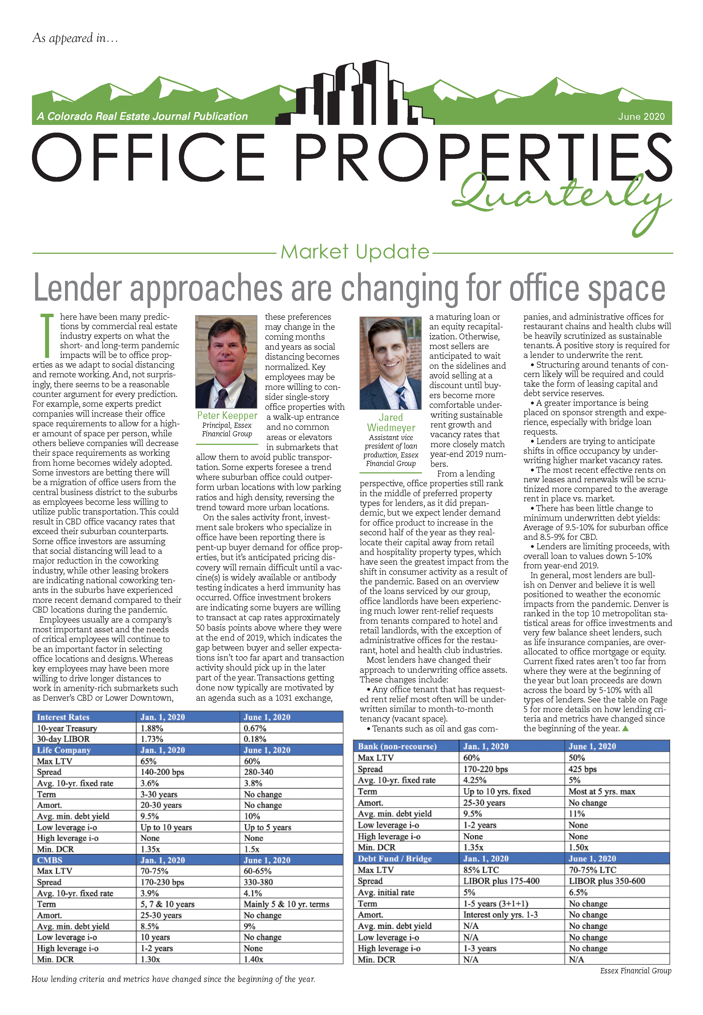 Featured Image for Lender Approaches are Changing for Office Space